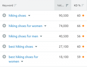 Hiking Shoes KW difficulty